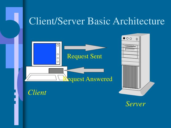 Client/Server Basic Architecture