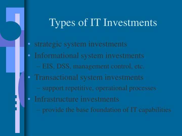 Types of IT Investments