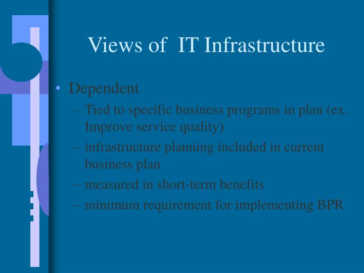 Views of  IT Infrastructure