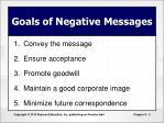 goals of negative messages