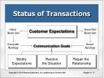 status of transactions