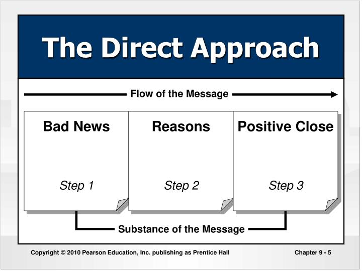 Flow of the Message
