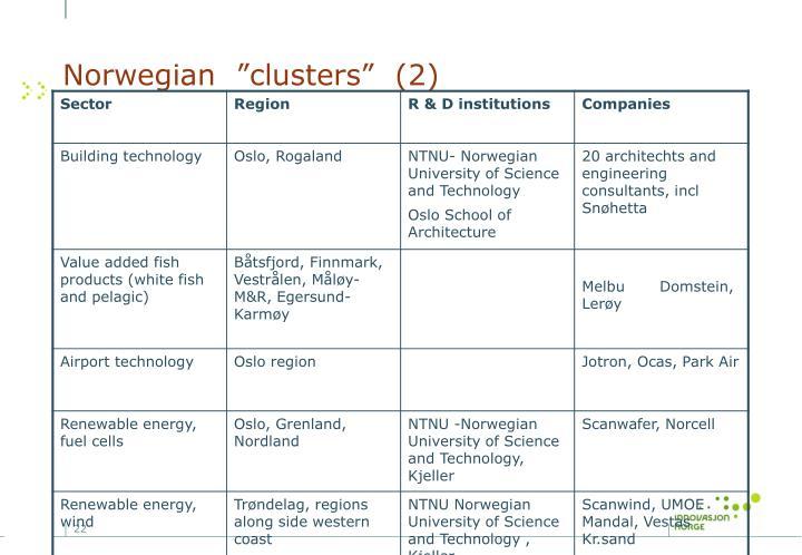 """Norwegian  """"clusters""""  (2)"""