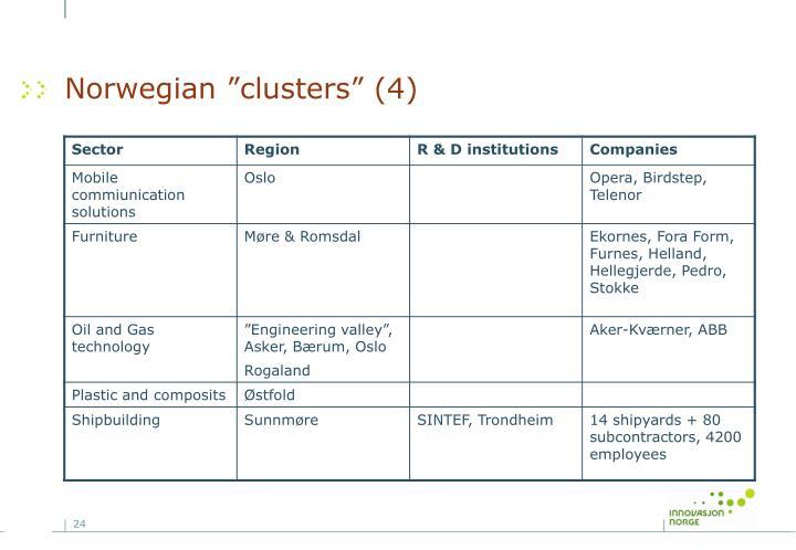 """Norwegian """"clusters"""" (4)"""