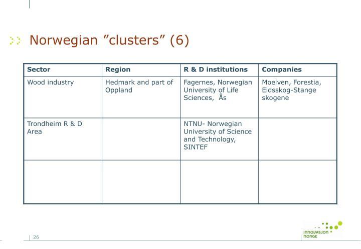"""Norwegian """"clusters"""" (6)"""