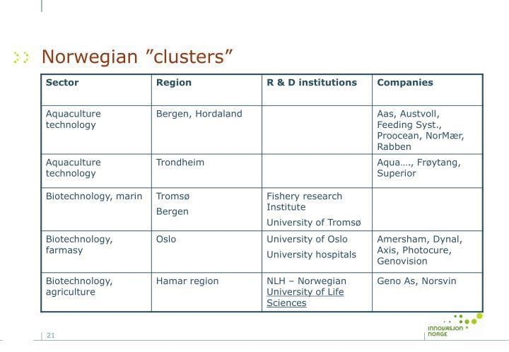 """Norwegian """"clusters"""""""