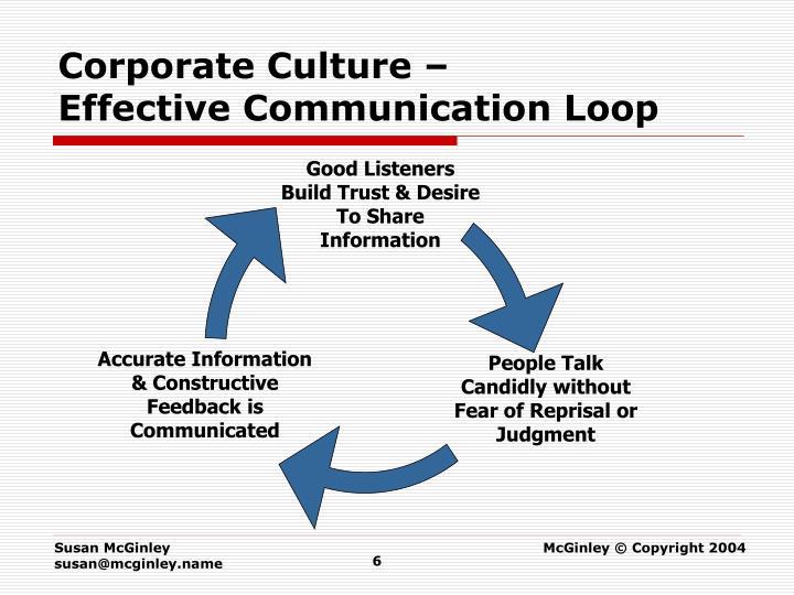 Corporate Culture –