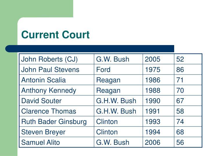 Current Court