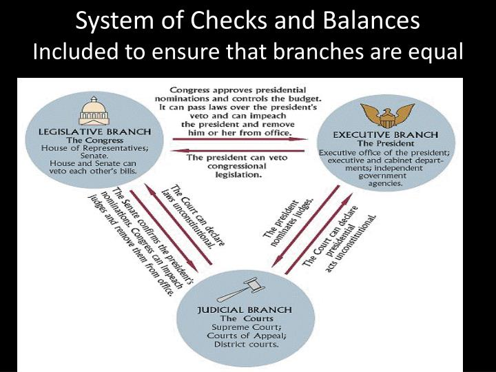 System of Checks and Balances