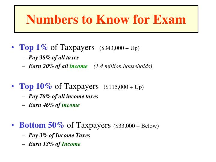 Numbers to Know for Exam