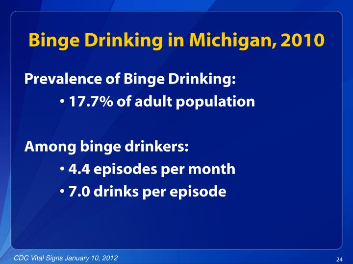 Binge Drinking in Michigan, 2010