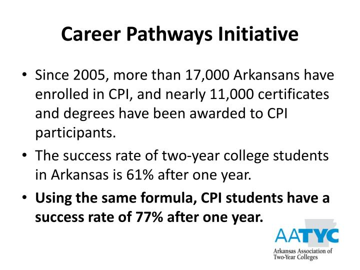 Career Pathways Initiative