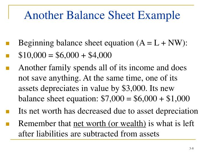 Another Balance Sheet Example
