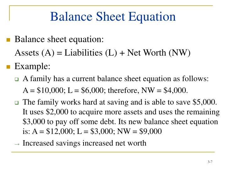 Balance Sheet Equation