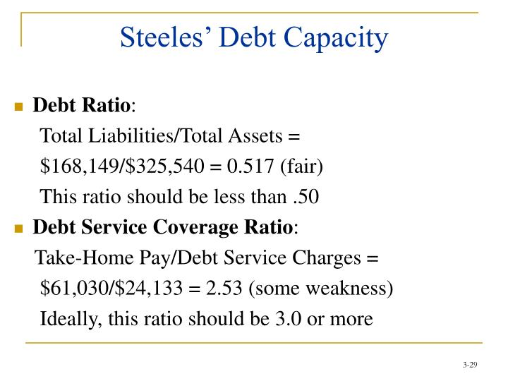 Steeles' Debt Capacity