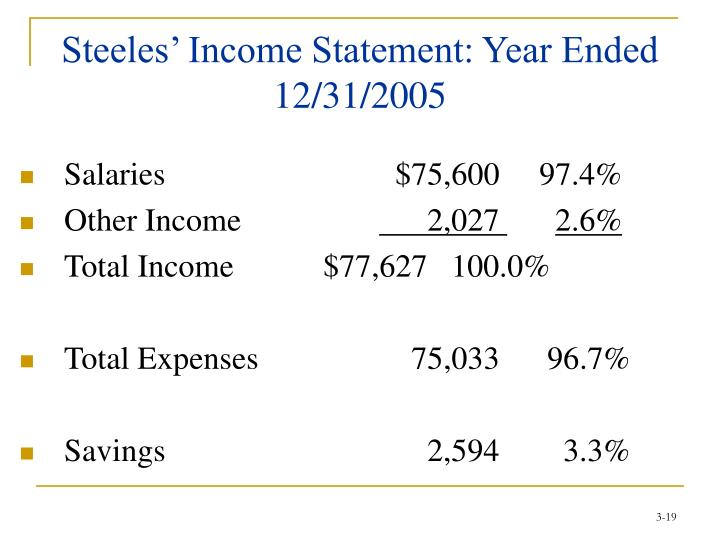 Steeles' Income Statement: Year Ended 12/31/2005