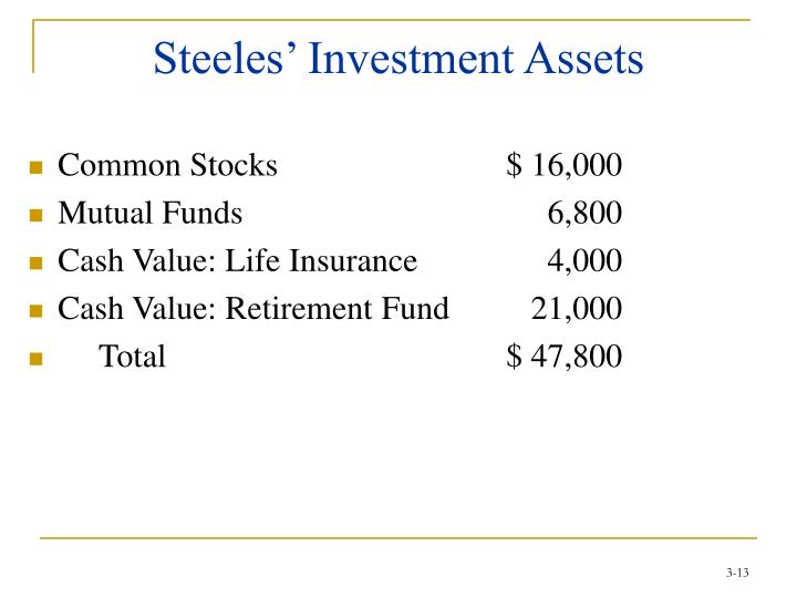 Steeles' Investment Assets