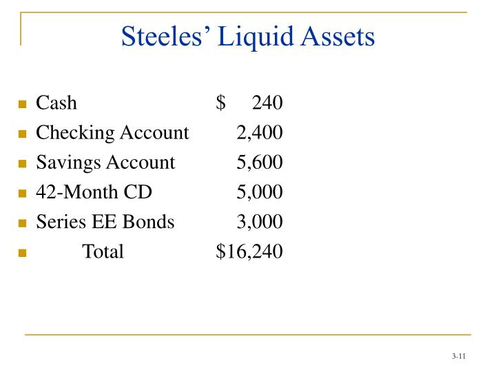 Steeles' Liquid Assets