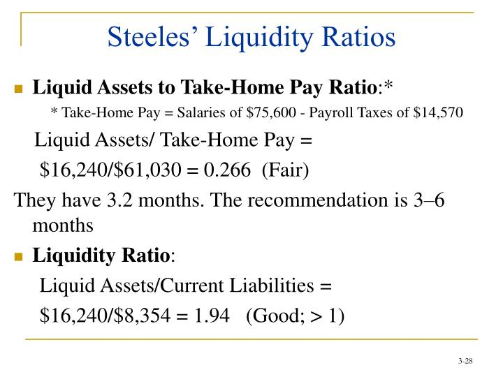 Steeles' Liquidity Ratios