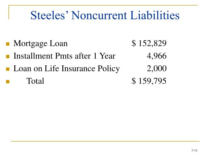 Steeles' Noncurrent Liabilities