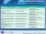 xds b document registry web services definitions