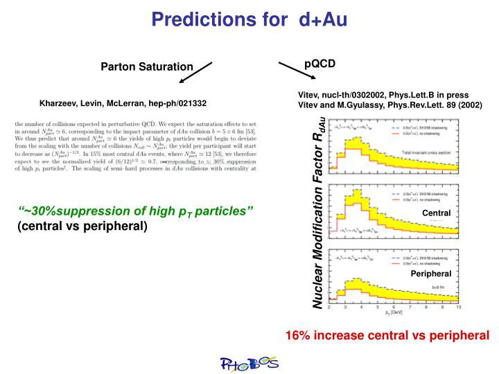 Predictions for  d+Au