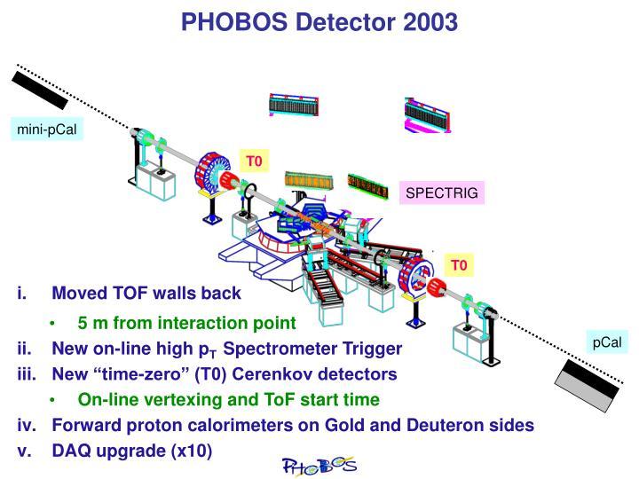 PHOBOS Detector 2003
