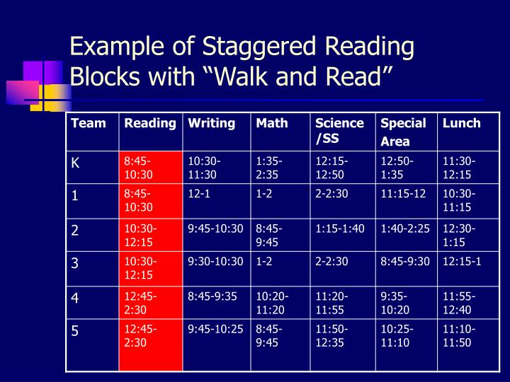 "Example of Staggered Reading Blocks with ""Walk and Read"""