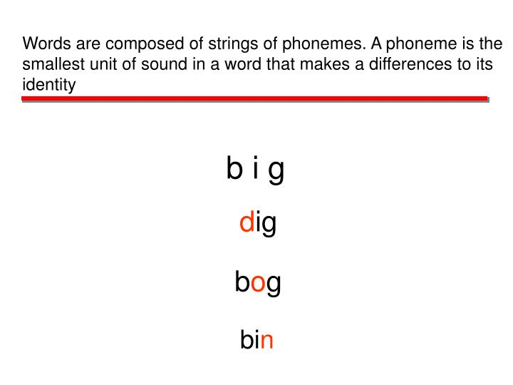 Words are composed of strings of phonemes. A phoneme is the