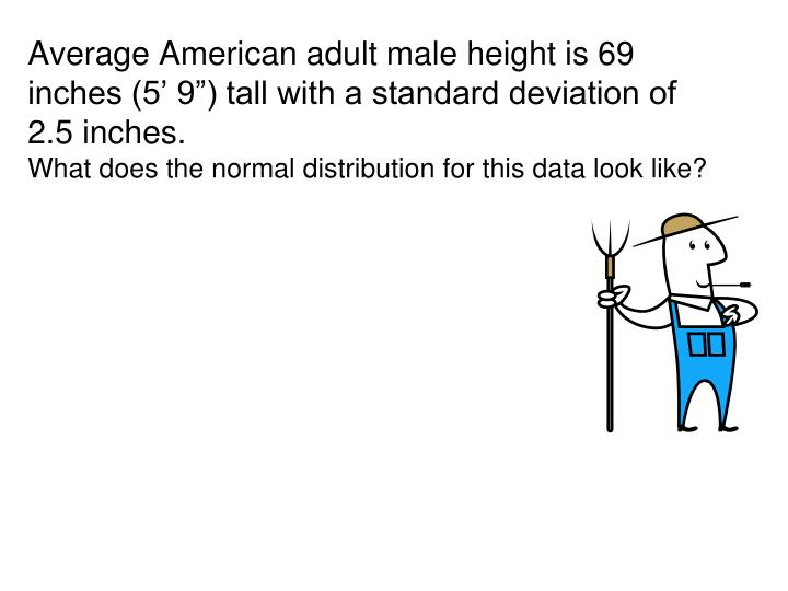 """Average American adult male height is 69 inches (5' 9"""") tall with a standard deviation of 2.5 inches."""