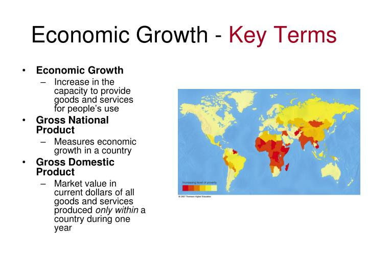 key economic terms to know