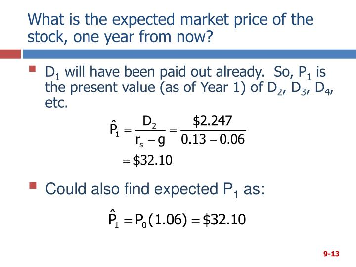 What is the expected market price of the stock, one year from now?