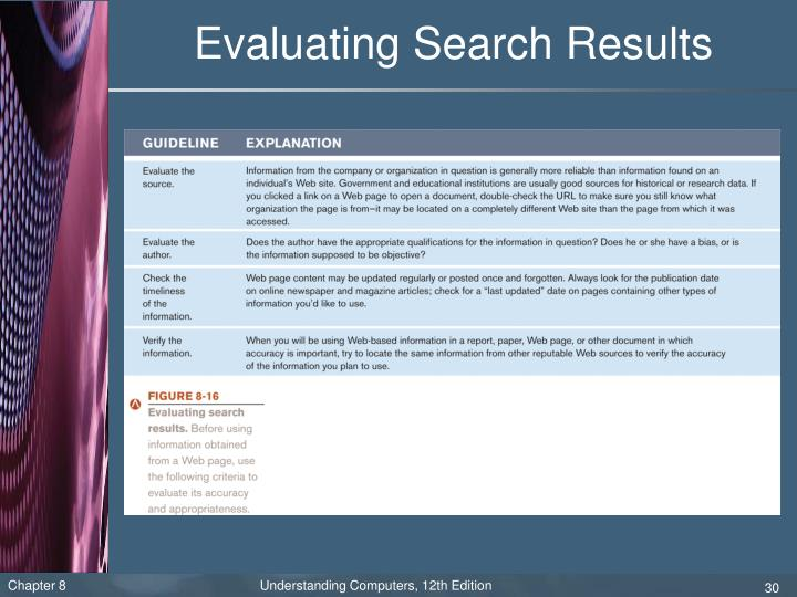 Evaluating Search Results
