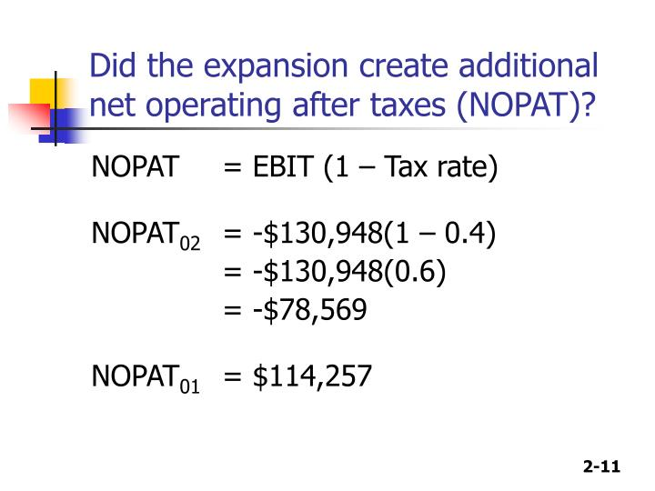 Did the expansion create additional net operating after taxes (NOPAT)?