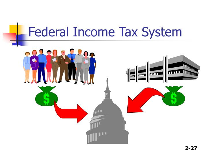 Federal Income Tax System