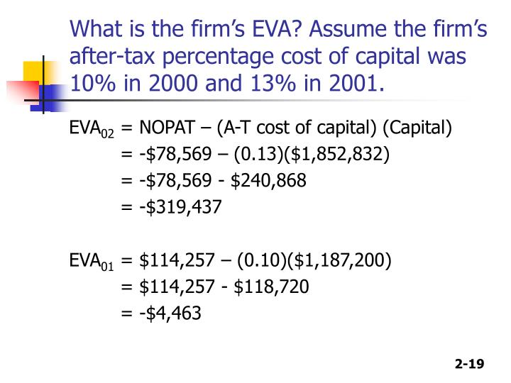 What is the firm's EVA? Assume the firm's after-tax percentage cost of capital was 10% in 2000 and 13% in 2001.