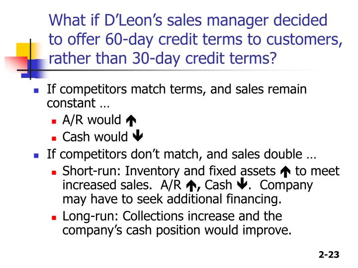 What if D'Leon's sales manager decided to offer 60-day credit terms to customers, rather than 30-day credit terms?