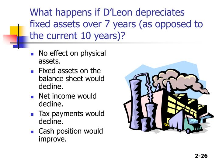 What happens if D'Leon depreciates fixed assets over 7 years (as opposed to the current 10 years)?