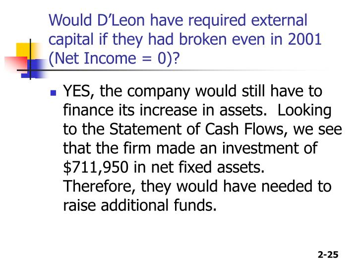 Would D'Leon have required external capital if they had broken even in 2001 (Net Income = 0)?