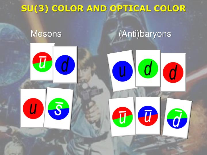 SU(3) COLOR AND OPTICAL COLOR