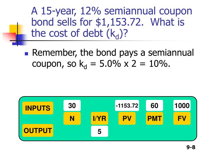 A 15-year, 12% semiannual coupon bond sells for $1,153.72.  What is the cost of debt (k
