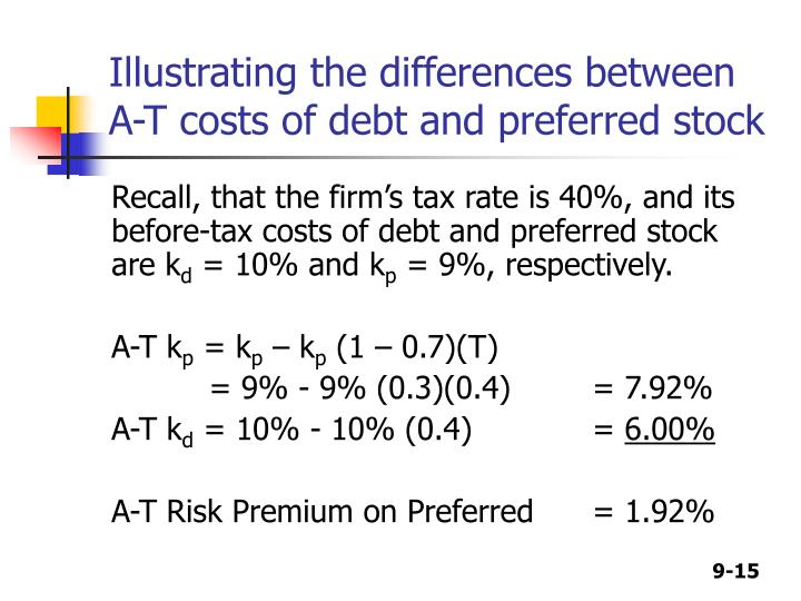 Illustrating the differences between A-T costs of debt and preferred stock