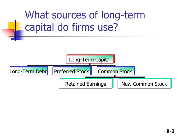 What sources of long-term capital do firms use?
