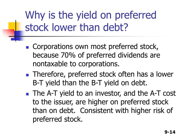 Why is the yield on preferred stock lower than debt?