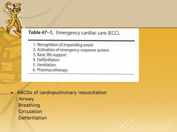 ABCDs of cardiopulmonary resuscitation