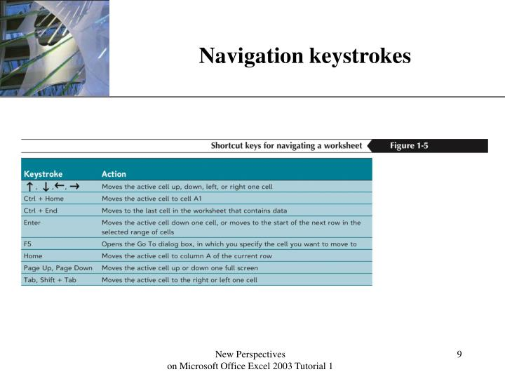 Navigation keystrokes