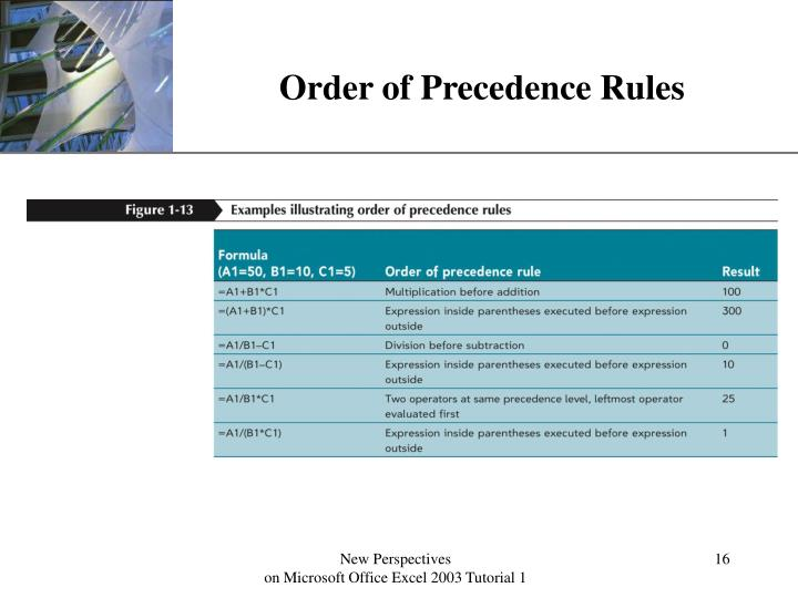 Order of Precedence Rules