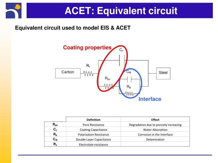 ACET: Equivalent circuit