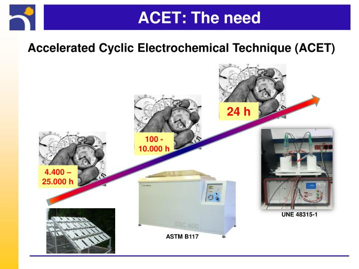 ACET: The need