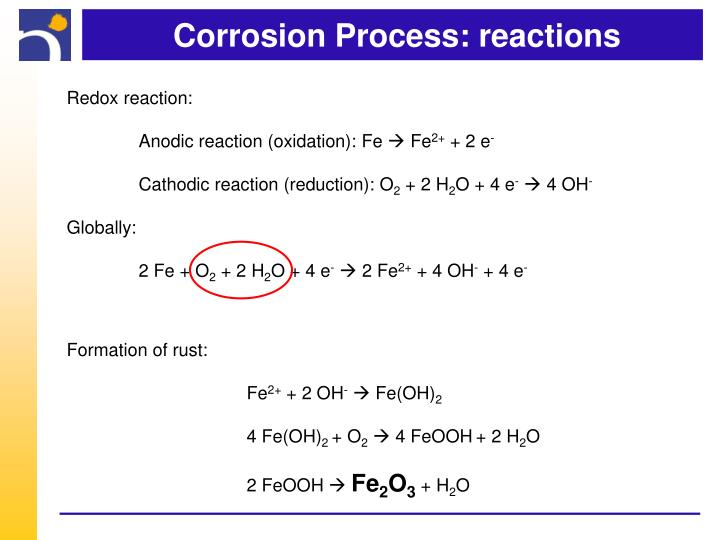Corrosion Process: reactions